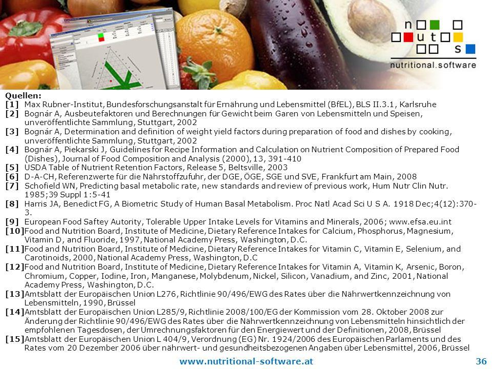 Quellen: [1] Max Rubner-Institut, Bundesforschungsanstalt für Ernährung und Lebensmittel (BfEL), BLS II.3.1, Karlsruhe.